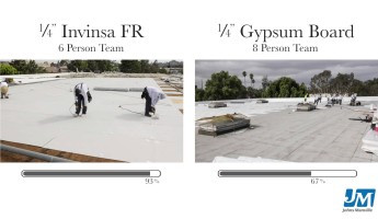 A Study in Time: Invinsa vs. Gypsum